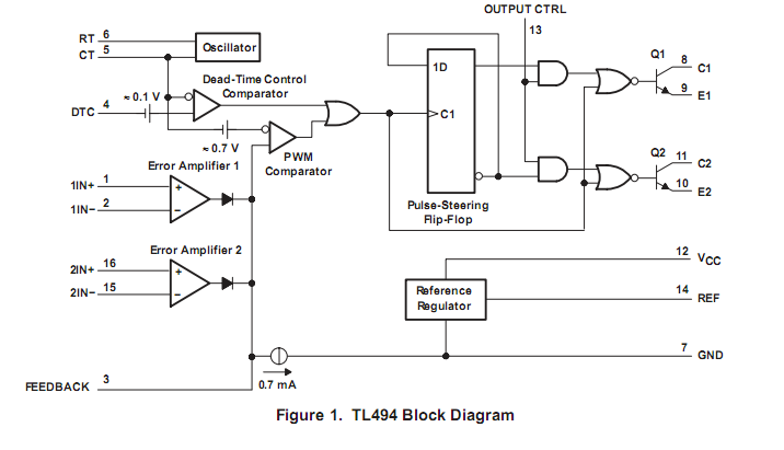 The TL494C is a pulse-width-modulation control circuit.